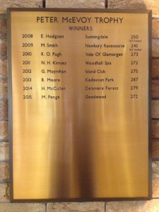 Peter McEvoy Trophy Winners Board 2015